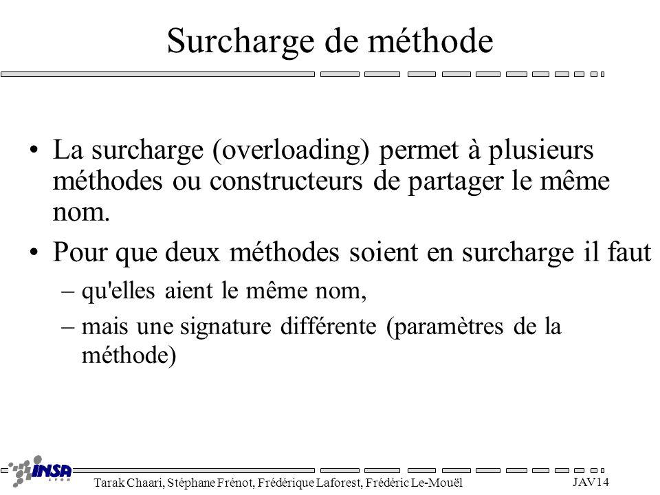 Tarak Chaari, Stéphane Frénot, Frédérique Laforest, Frédéric Le-Mouël JAV14 Surcharge de méthode La surcharge (overloading) permet à plusieurs méthode