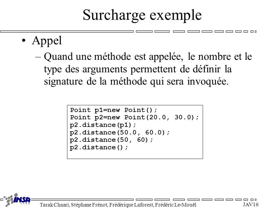 Tarak Chaari, Stéphane Frénot, Frédérique Laforest, Frédéric Le-Mouël JAV16 Point p1=new Point(); Point p2=new Point(20.0, 30.0); p2.distance(p1); p2.