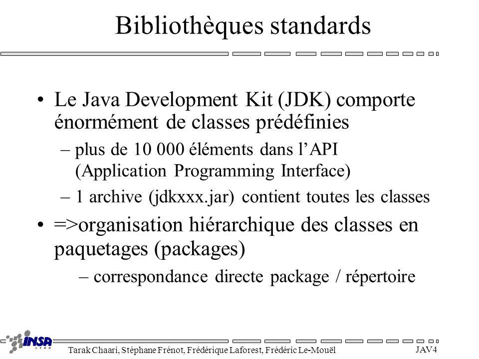 Tarak Chaari, Stéphane Frénot, Frédérique Laforest, Frédéric Le-Mouël JAV5 API du JDK http://tc-net.insa-lyon.fr java.lang : classes de bases (+reflect) java.io : entrées/sorties java.util : utilitaires (structures, dates, events) (+zip) java.net : réseau java.applet : gestion des applets java.awt : interface graphique (image, +datatransfert, +event) java.beans : définition de composants réutilisables java.math : entier de taille variable java.rmi : invocation distante (+dgc, +registry, +server) java.security : (+acl, +interfaces) java.sql : dialogue avec une base de données java.text : traduction, chaine=f(langue) etc...