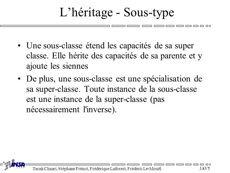Tarak Chaari, Stéphane Frénot, Frédérique Laforest, Frédéric Le-Mouël JAV5 Lhéritage - Sous-type Une sous-classe étend les capacités de sa super classe.