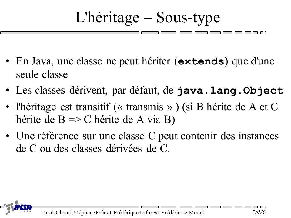 Tarak Chaari, Stéphane Frénot, Frédérique Laforest, Frédéric Le-Mouël JAV6 L héritage – Sous-type En Java, une classe ne peut hériter ( extends ) que d une seule classe Les classes dérivent, par défaut, de java.lang.Object l héritage est transitif (« transmis » ) (si B hérite de A et C hérite de B => C hérite de A via B) Une référence sur une classe C peut contenir des instances de C ou des classes dérivées de C.