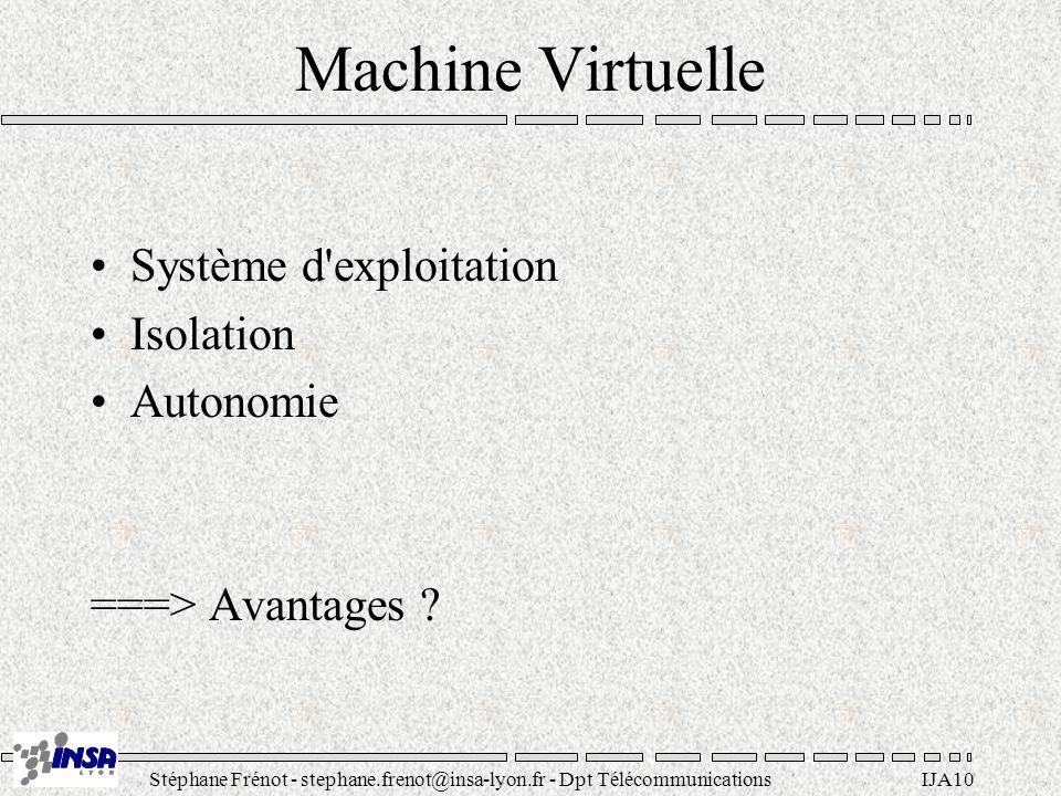 Stéphane Frénot - stephane.frenot@insa-lyon.fr - Dpt TélécommunicationsIJA10 Machine Virtuelle Système d'exploitation Isolation Autonomie ===> Avantag