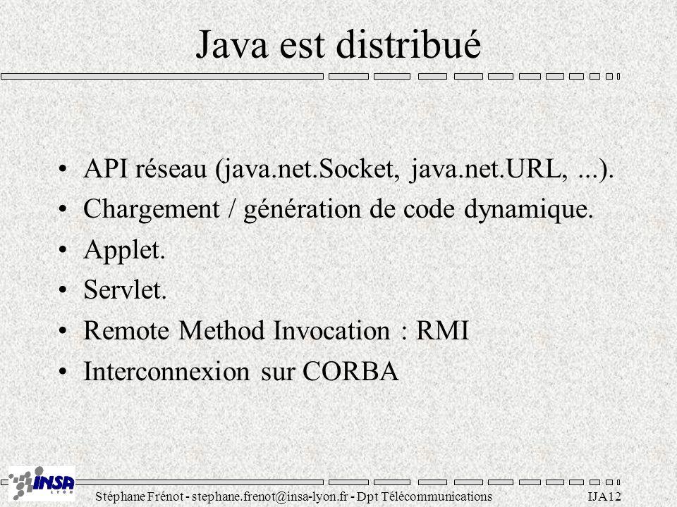 Stéphane Frénot - stephane.frenot@insa-lyon.fr - Dpt TélécommunicationsIJA12 Java est distribué API réseau (java.net.Socket, java.net.URL,...). Charge