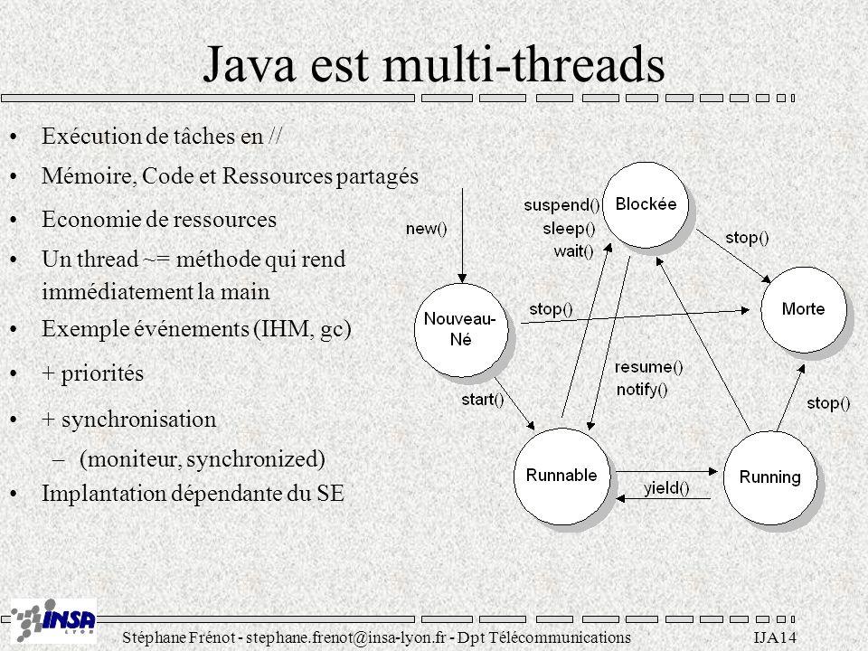 Stéphane Frénot - stephane.frenot@insa-lyon.fr - Dpt TélécommunicationsIJA14 Java est multi-threads Exécution de tâches en // Mémoire, Code et Ressour