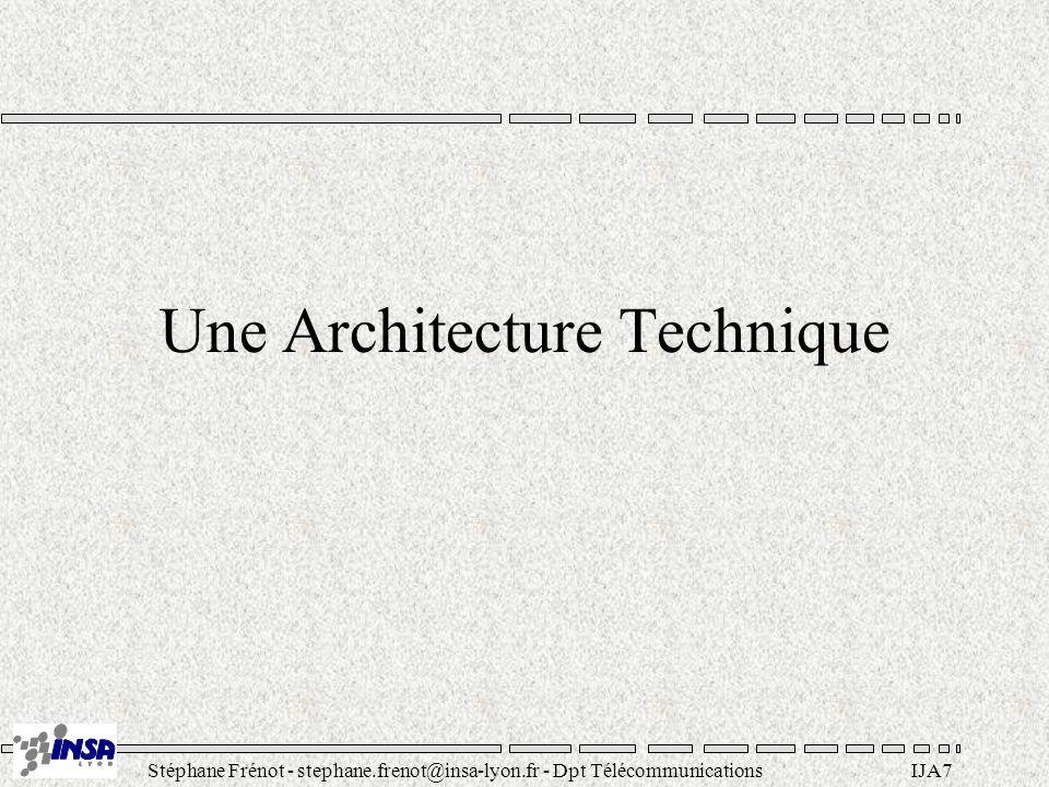 Stéphane Frénot - stephane.frenot@insa-lyon.fr - Dpt TélécommunicationsIJA8 Plateforme Java : architecture Java Client/Serveur : Nicolas, Avare, Najman - Eyrolles