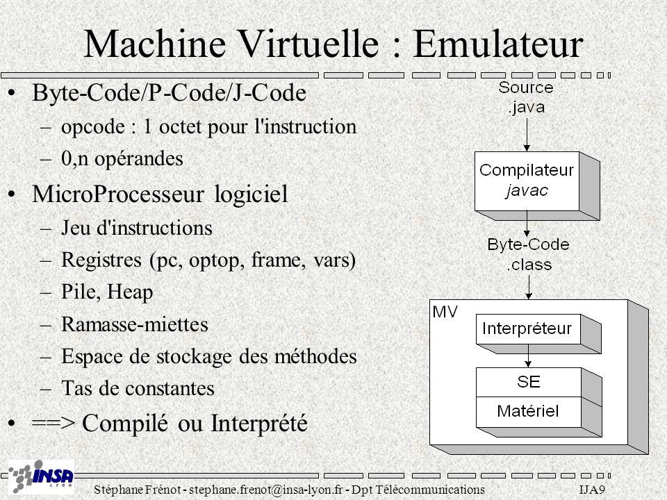 Stéphane Frénot - stephane.frenot@insa-lyon.fr - Dpt TélécommunicationsIJA9 Machine Virtuelle : Emulateur Byte-Code/P-Code/J-Code –opcode : 1 octet po