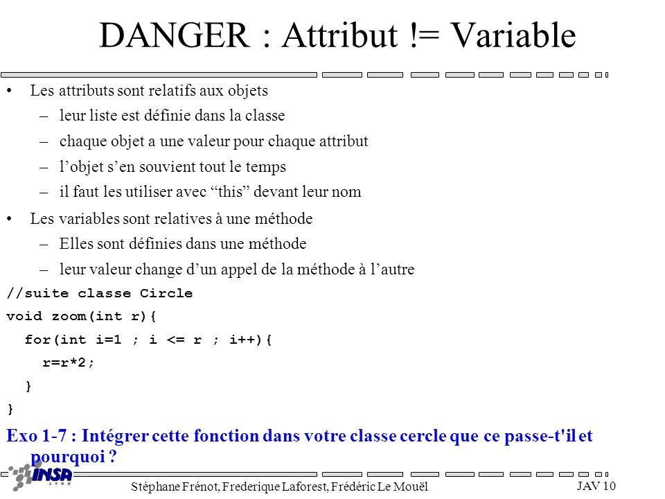 Stéphane Frénot, Frederique Laforest, Frédéric Le Mouël JAV 10 DANGER : Attribut != Variable Les attributs sont relatifs aux objets –leur liste est dé