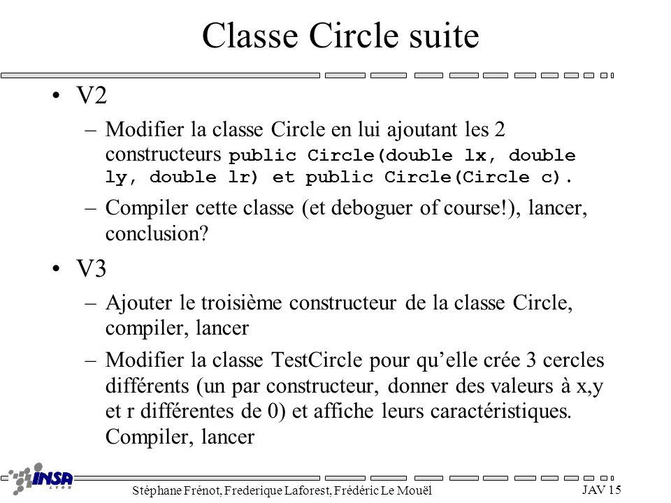 Stéphane Frénot, Frederique Laforest, Frédéric Le Mouël JAV 15 Classe Circle suite V2 –Modifier la classe Circle en lui ajoutant les 2 constructeurs p