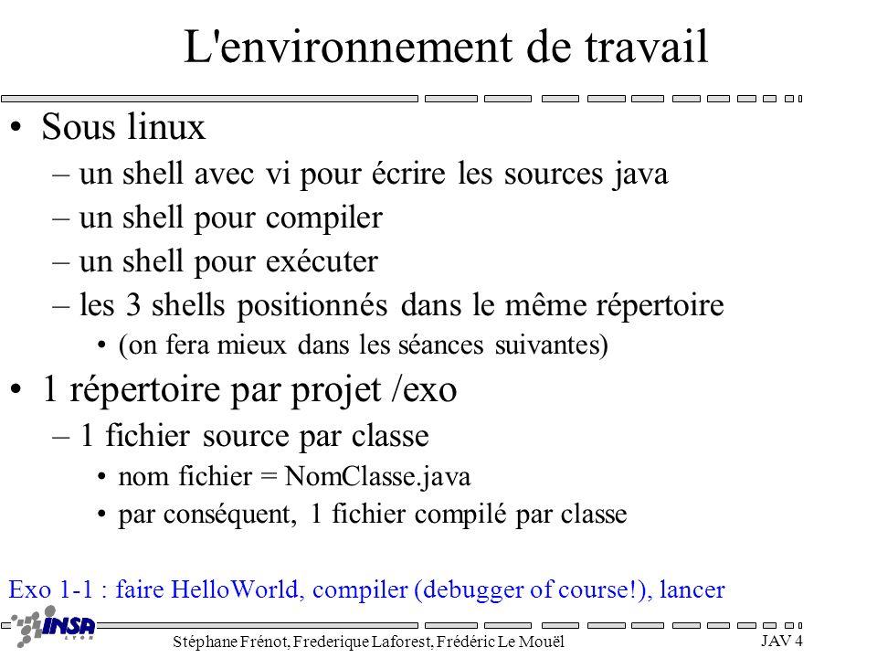 Stéphane Frénot, Frederique Laforest, Frédéric Le Mouël JAV 4 L'environnement de travail Sous linux –un shell avec vi pour écrire les sources java –un