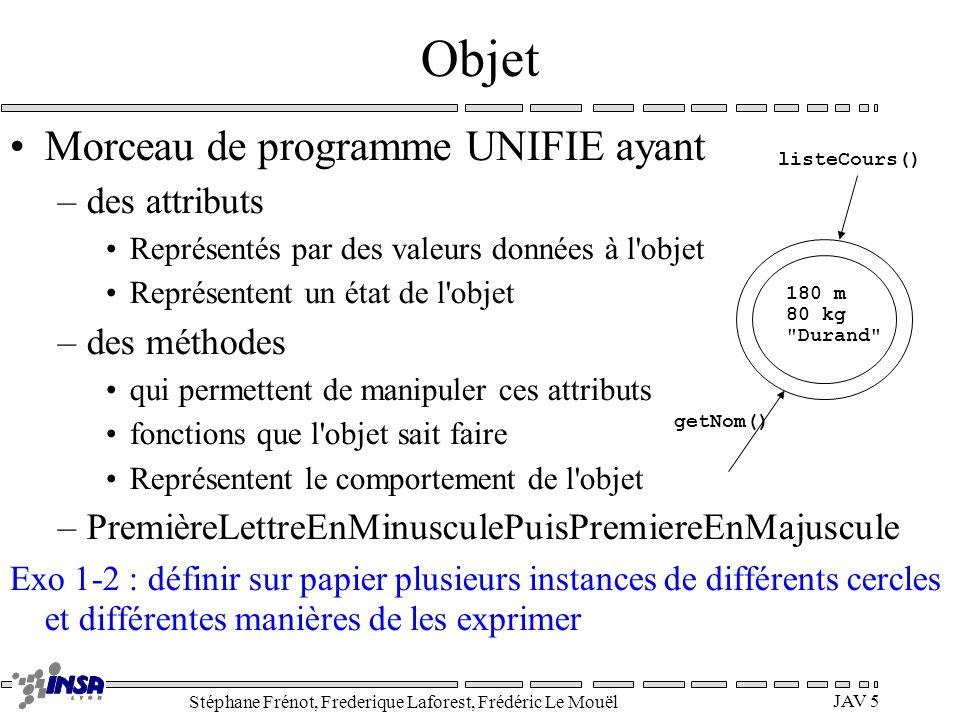 Stéphane Frénot, Frederique Laforest, Frédéric Le Mouël JAV 5 Objet Morceau de programme UNIFIE ayant –des attributs Représentés par des valeurs donné