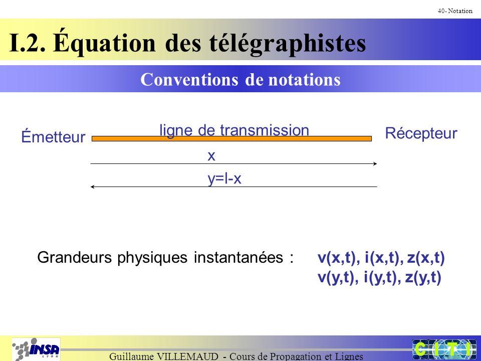 Guillaume VILLEMAUD - Cours de Propagation et Lignes Conventions de notations 40- Notation ligne de transmission Émetteur Récepteur x y=l-x Grandeurs physiques instantanées :v(x,t), i(x,t), z(x,t) v(y,t), i(y,t), z(y,t) I.2.