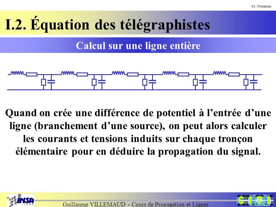 Guillaume VILLEMAUD - Cours de Propagation et Lignes Calcul sur une ligne entière 41- Notation I.2. Équation des télégraphistes Quand on crée une diff