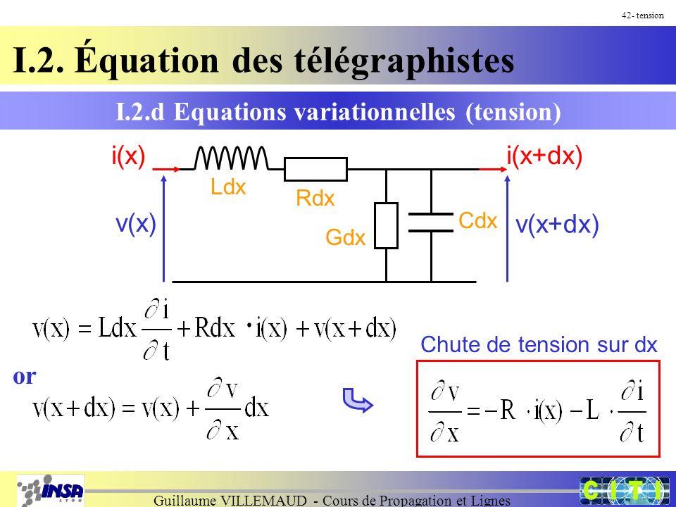 Guillaume VILLEMAUD - Cours de Propagation et Lignes I.2.d Equations variationnelles (tension) 42- tension Ldx Rdx Gdx Cdx v(x) v(x+dx) Chute de tension sur dx I.2.