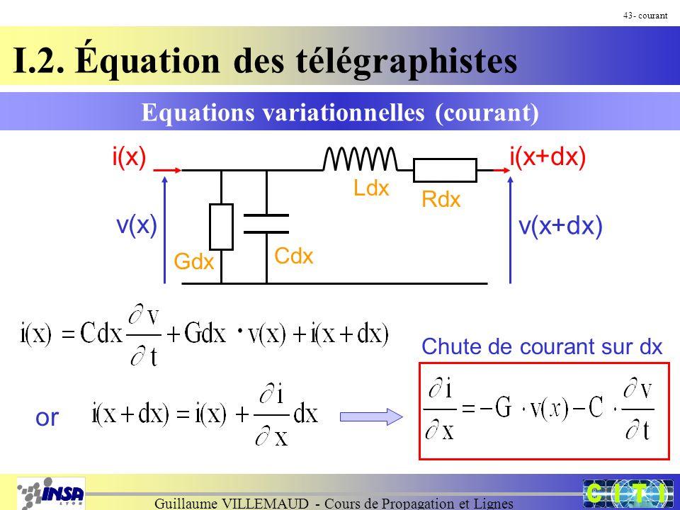 Guillaume VILLEMAUD - Cours de Propagation et Lignes Equations variationnelles (courant) 43- courant Ldx Rdx Gdx Cdx i(x)i(x+dx) v(x) v(x+dx) or Chute de courant sur dx I.2.
