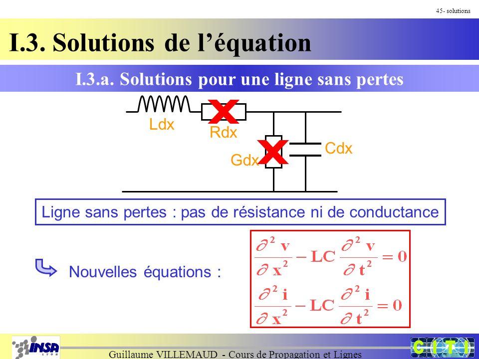 Guillaume VILLEMAUD - Cours de Propagation et Lignes I.3.