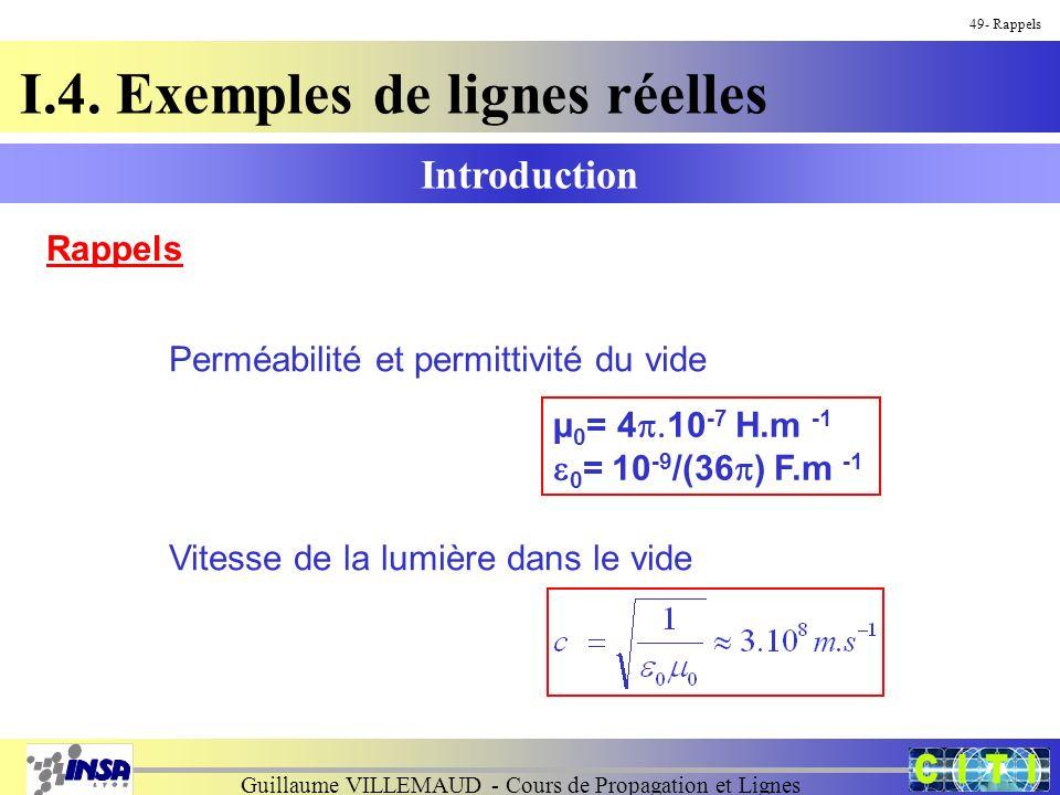 Guillaume VILLEMAUD - Cours de Propagation et Lignes I.4. Exemples de lignes réelles 49- Rappels Introduction Rappels Perméabilité et permittivité du