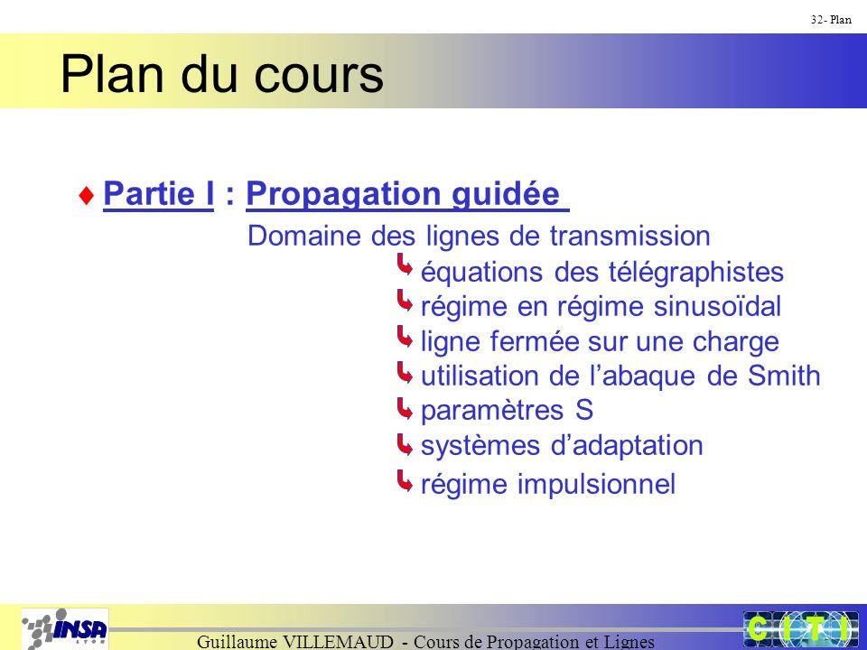 Guillaume VILLEMAUD - Cours de Propagation et Lignes Plan du cours 32- Plan Partie I : Propagation guidée Domaine des lignes de transmission équations