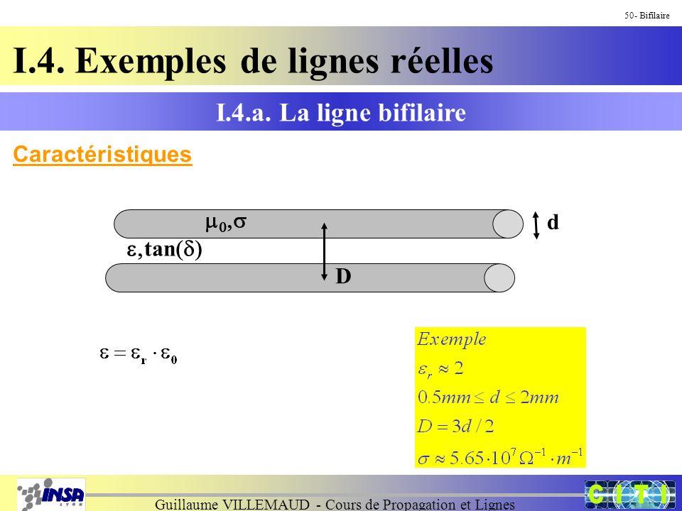Guillaume VILLEMAUD - Cours de Propagation et Lignes 50- Bifilaire I.4.a. La ligne bifilaire I.4. Exemples de lignes réelles D d tan Caractéristiques