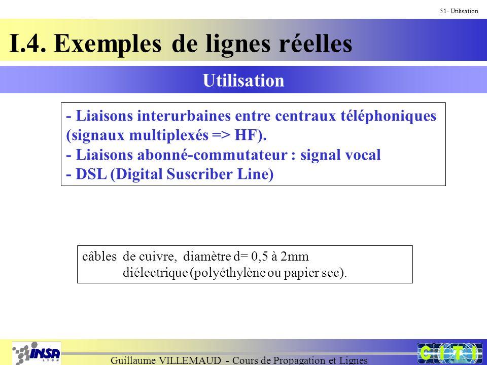 Guillaume VILLEMAUD - Cours de Propagation et Lignes 51- Utilisation Utilisation I.4. Exemples de lignes réelles - Liaisons interurbaines entre centra