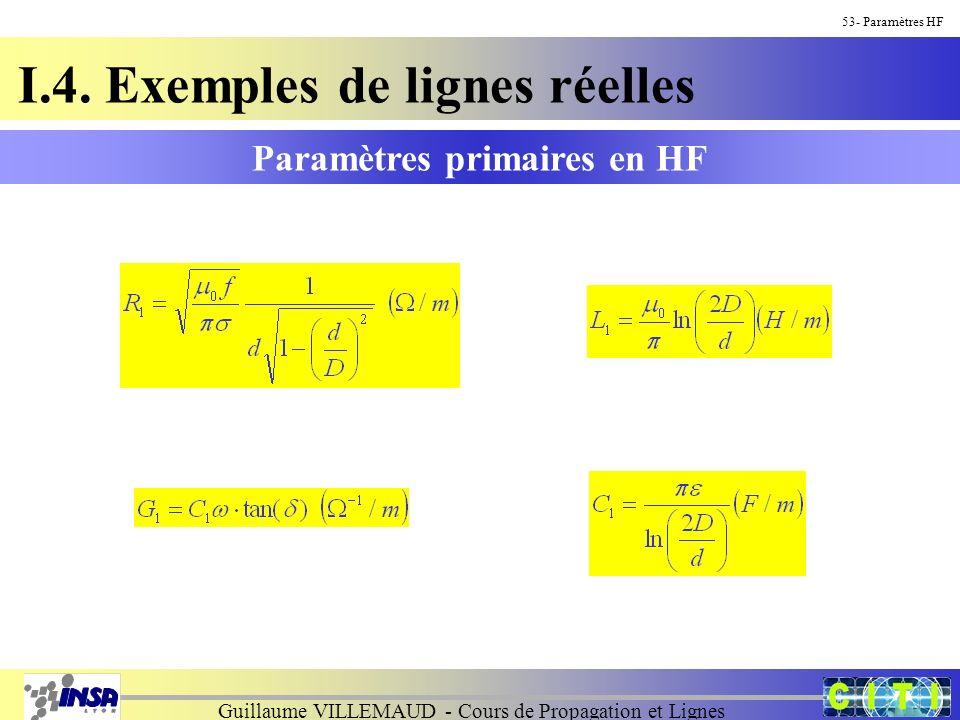 Guillaume VILLEMAUD - Cours de Propagation et Lignes 53- Paramètres HF Paramètres primaires en HF I.4. Exemples de lignes réelles