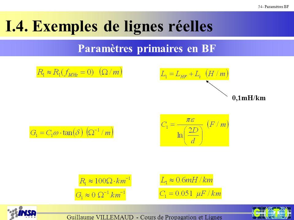 Guillaume VILLEMAUD - Cours de Propagation et Lignes 54- Paramètres BF Paramètres primaires en BF I.4. Exemples de lignes réelles 0,1mH/km