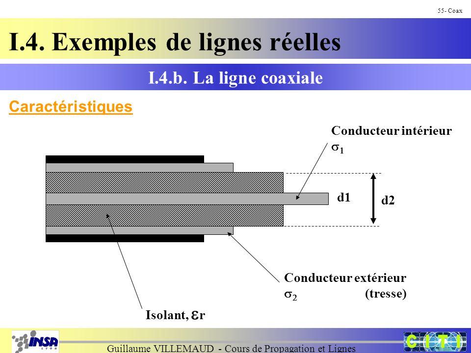 Guillaume VILLEMAUD - Cours de Propagation et Lignes 55- Coax I.4.b. La ligne coaxiale Caractéristiques d1 d2 Conducteur extérieur (tresse) Conducteur