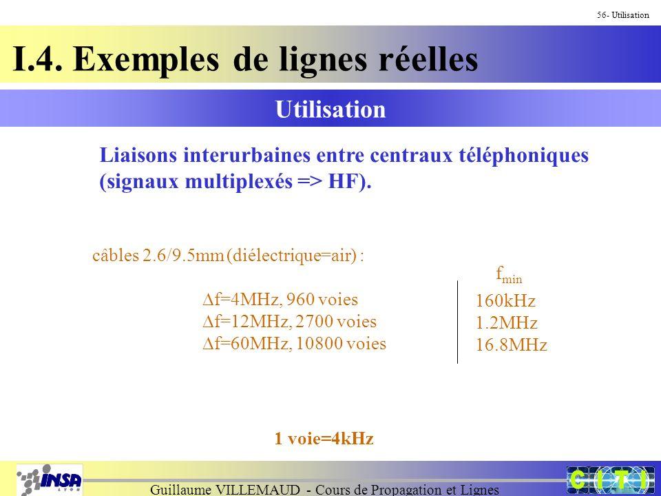 Guillaume VILLEMAUD - Cours de Propagation et Lignes 56- Utilisation Utilisation I.4. Exemples de lignes réelles Liaisons interurbaines entre centraux
