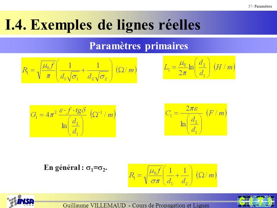 Guillaume VILLEMAUD - Cours de Propagation et Lignes 57- Paramètres Paramètres primaires I.4. Exemples de lignes réelles En général : 1 = 2.