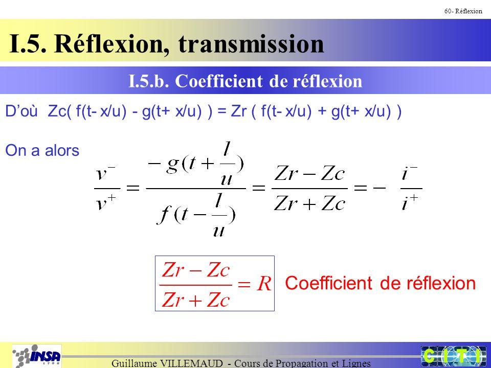 Guillaume VILLEMAUD - Cours de Propagation et Lignes 60- Réflexion I.5.b. Coefficient de réflexion I.5. Réflexion, transmission Doù Zc( f(t- x/u) - g(