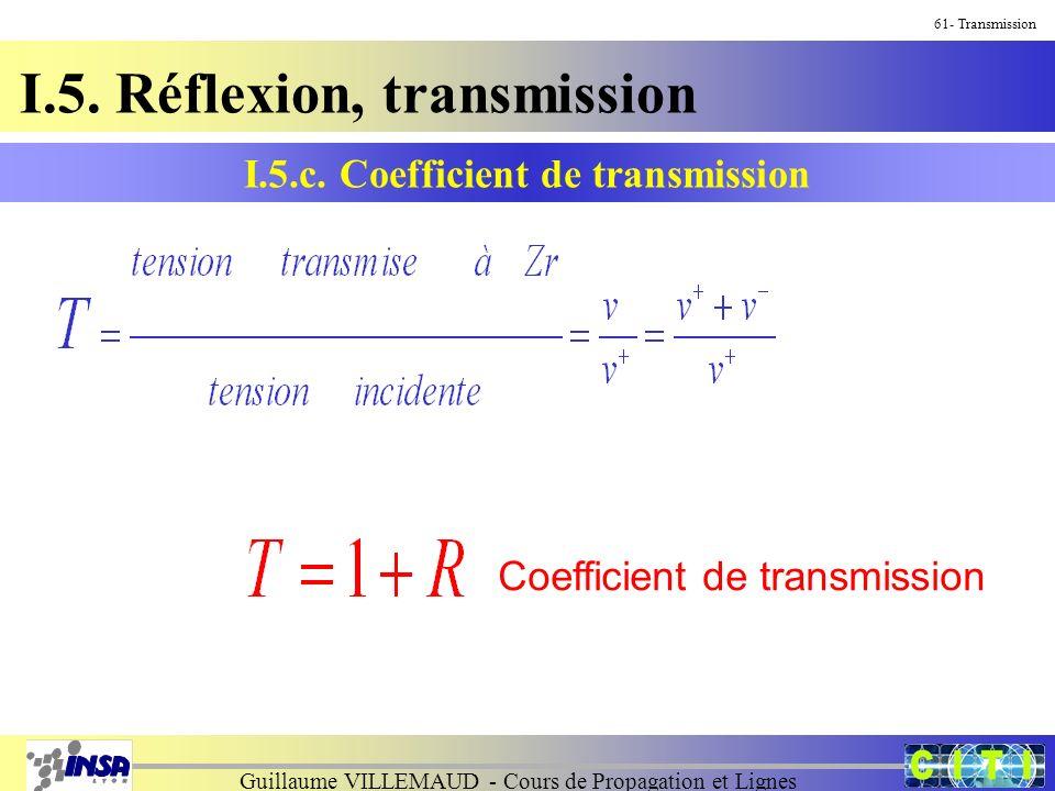 Guillaume VILLEMAUD - Cours de Propagation et Lignes 61- Transmission I.5.c. Coefficient de transmission I.5. Réflexion, transmission Coefficient de t