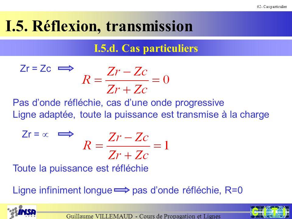 Guillaume VILLEMAUD - Cours de Propagation et Lignes 62- Cas particulier I.5.d. Cas particuliers I.5. Réflexion, transmission Zr = Zc Pas donde réfléc