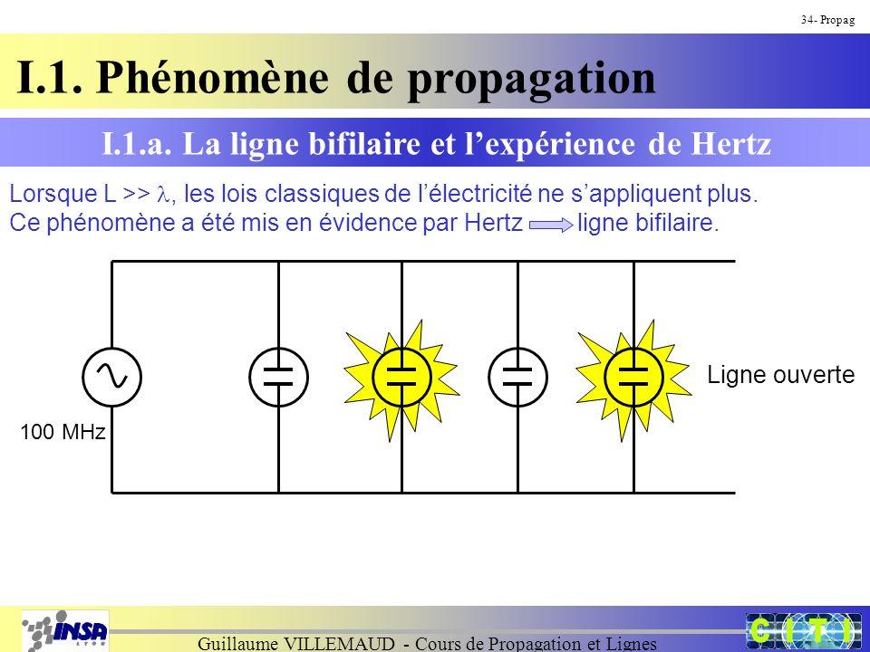 Guillaume VILLEMAUD - Cours de Propagation et Lignes I.1. Phénomène de propagation Ligne ouverte I.1.a. La ligne bifilaire et lexpérience de Hertz 34-