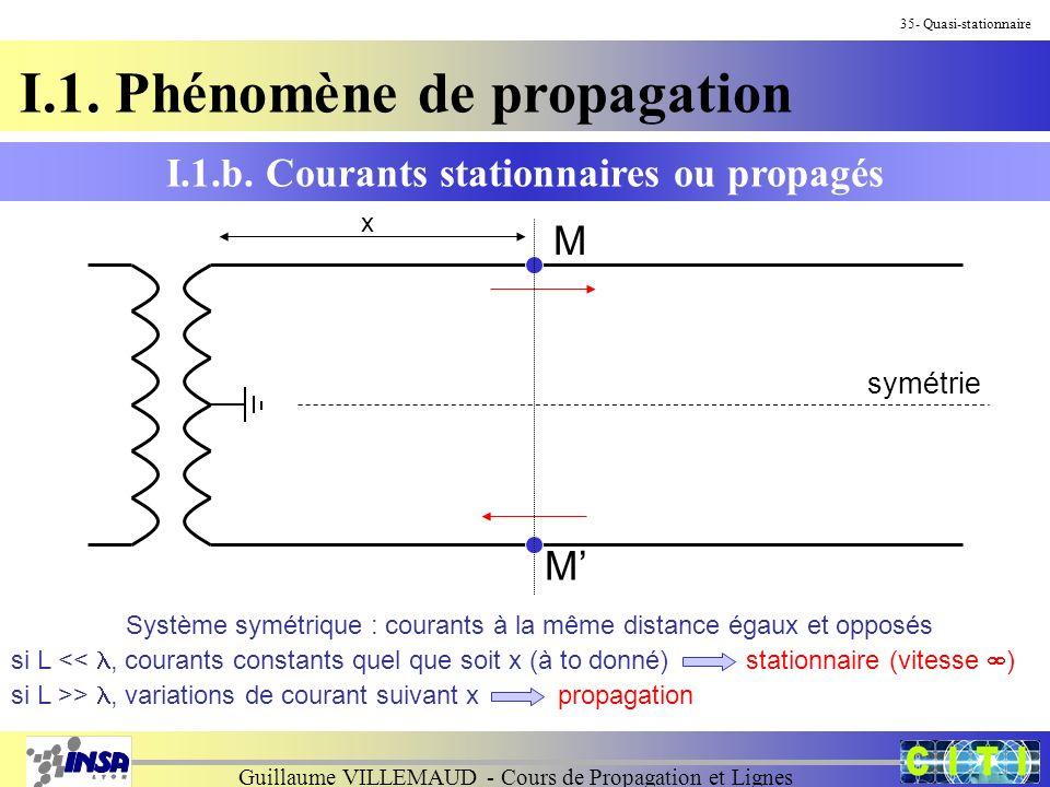 Guillaume VILLEMAUD - Cours de Propagation et Lignes I.1. Phénomène de propagation I.1.b. Courants stationnaires ou propagés 35- Quasi-stationnaire sy