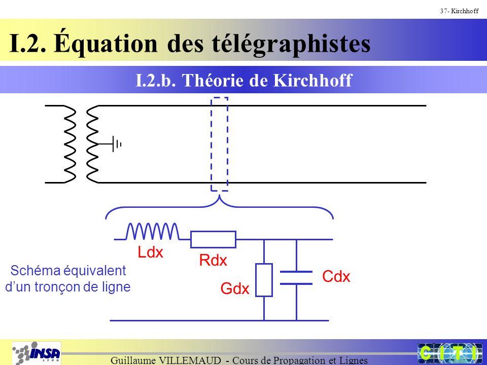 Guillaume VILLEMAUD - Cours de Propagation et Lignes I.2.b. Théorie de Kirchhoff 37- Kirchhoff Ldx Rdx Gdx Cdx Schéma équivalent dun tronçon de ligne