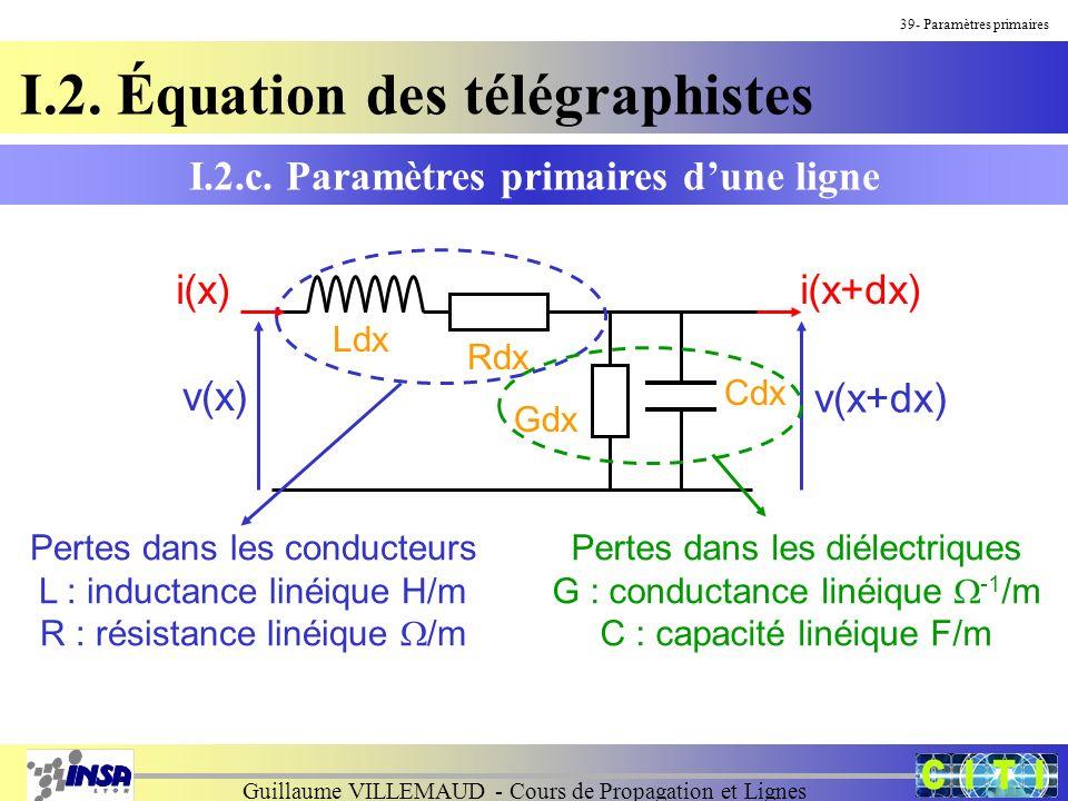Guillaume VILLEMAUD - Cours de Propagation et Lignes I.2.c. Paramètres primaires dune ligne 39- Paramètres primaires Ldx Rdx Gdx Cdx i(x)i(x+dx) v(x)