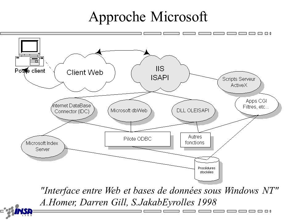 Approche Microsoft Interface entre Web et bases de données sous Windows NT A.Homer, Darren Gill, S.JakabEyrolles 1998