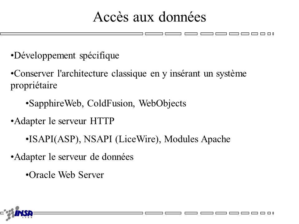 Programmation Langages : –Compilés : C, C++...–Interprétés : Javascript, Perl, TCL, Python...