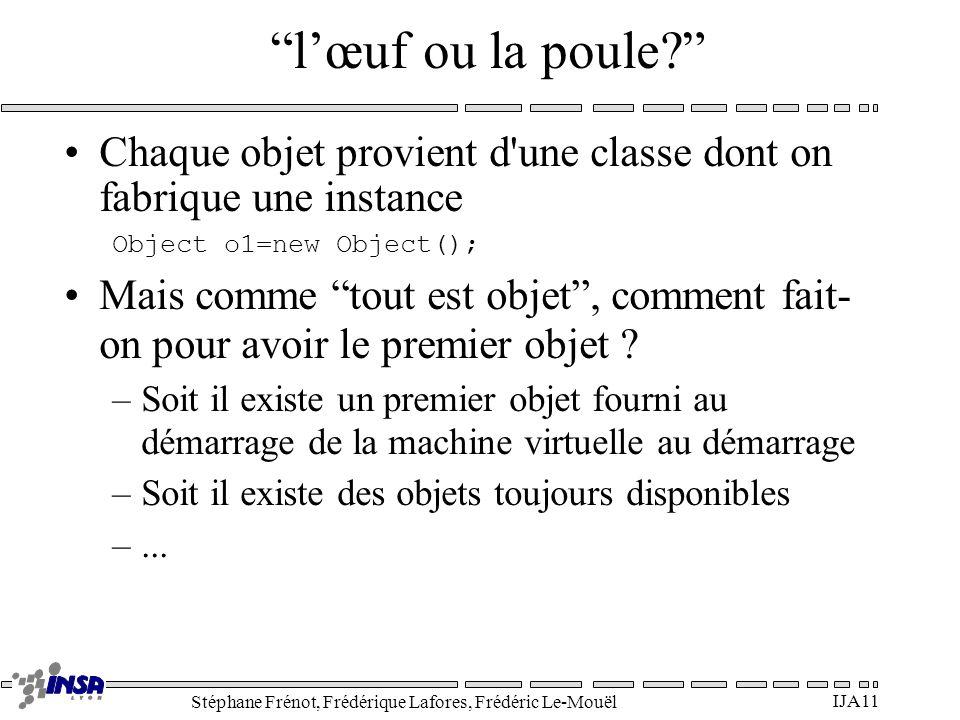 Stéphane Frénot, Frédérique Lafores, Frédéric Le-Mouël IJA11 lœuf ou la poule? Chaque objet provient d'une classe dont on fabrique une instance Object