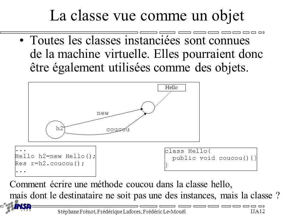 Stéphane Frénot, Frédérique Lafores, Frédéric Le-Mouël IJA12 La classe vue comme un objet Toutes les classes instanciées sont connues de la machine vi