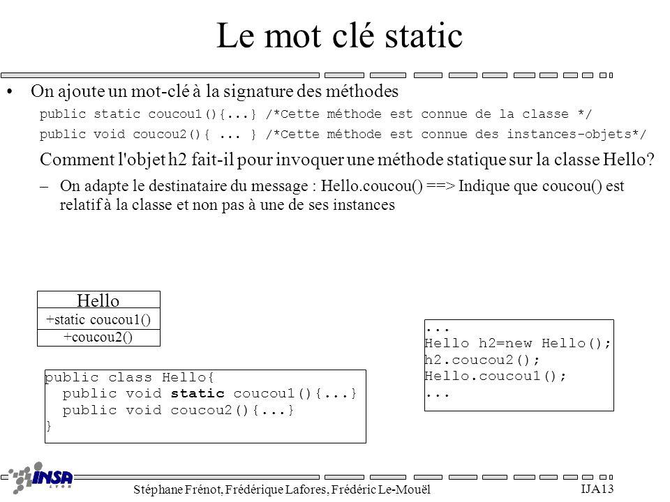 Stéphane Frénot, Frédérique Lafores, Frédéric Le-Mouël IJA13... Hello h2=new Hello(); h2.coucou2(); Hello.coucou1();... Hello +static coucou1() +couco