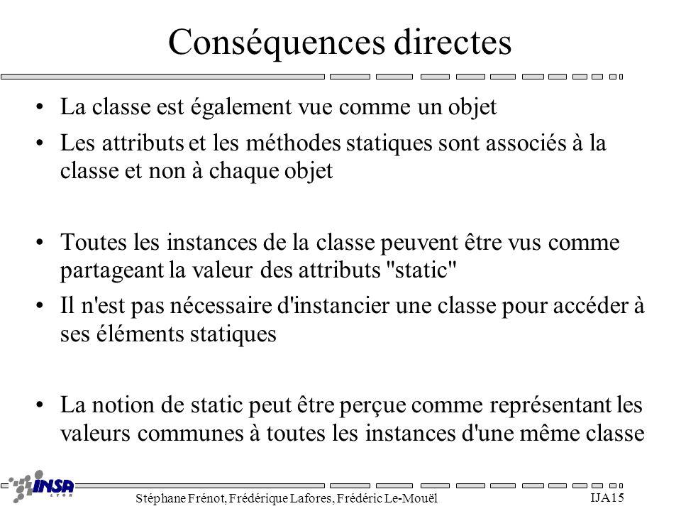 Stéphane Frénot, Frédérique Lafores, Frédéric Le-Mouël IJA15 Conséquences directes La classe est également vue comme un objet Les attributs et les mét