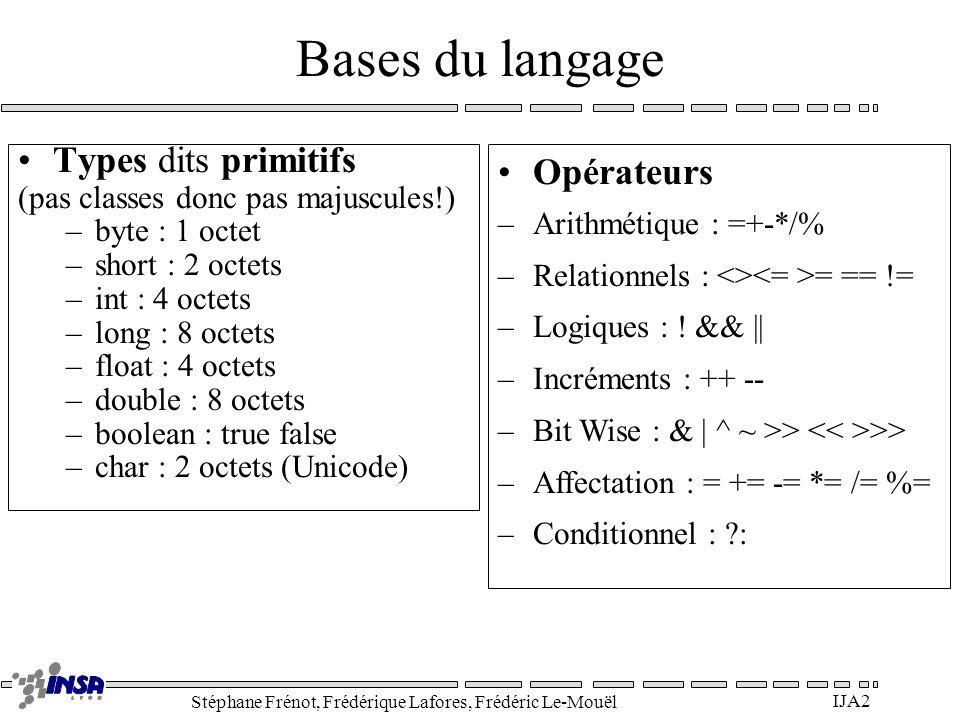 Stéphane Frénot, Frédérique Lafores, Frédéric Le-Mouël IJA3 Bloc de programmation { } n importe où, mais la plupart du temps autour dune classe ou dune méthode Aucune instruction/déclaration en dehors dun bloc Une variable peut être déclarée nimporte où dans un bloc.