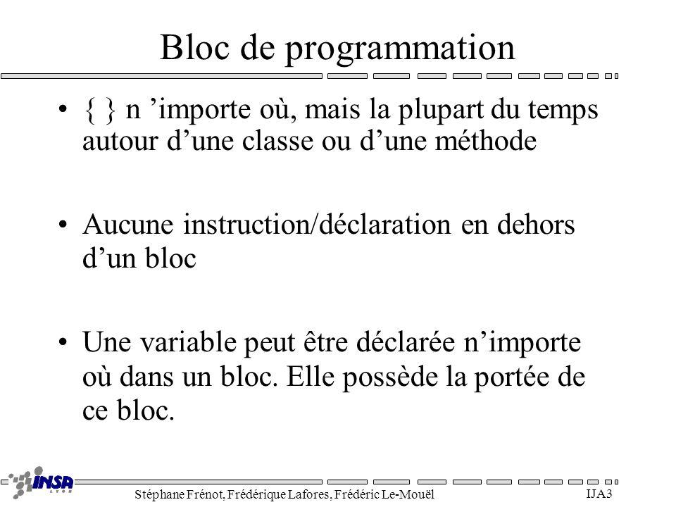 Stéphane Frénot, Frédérique Lafores, Frédéric Le-Mouël IJA4 Exemples de blocs de programmation class Test2 { static { System.out.println( coucou ); } class Test3 { { System.out.println( coucou ); } class Test1 { private int i; public void fonction(){ int i=5; System.out.println( I1: +i); { int j=10; System.out.println ( I2: +i); } System.out.println( I3: +j); System.out.println( I3: +i); }
