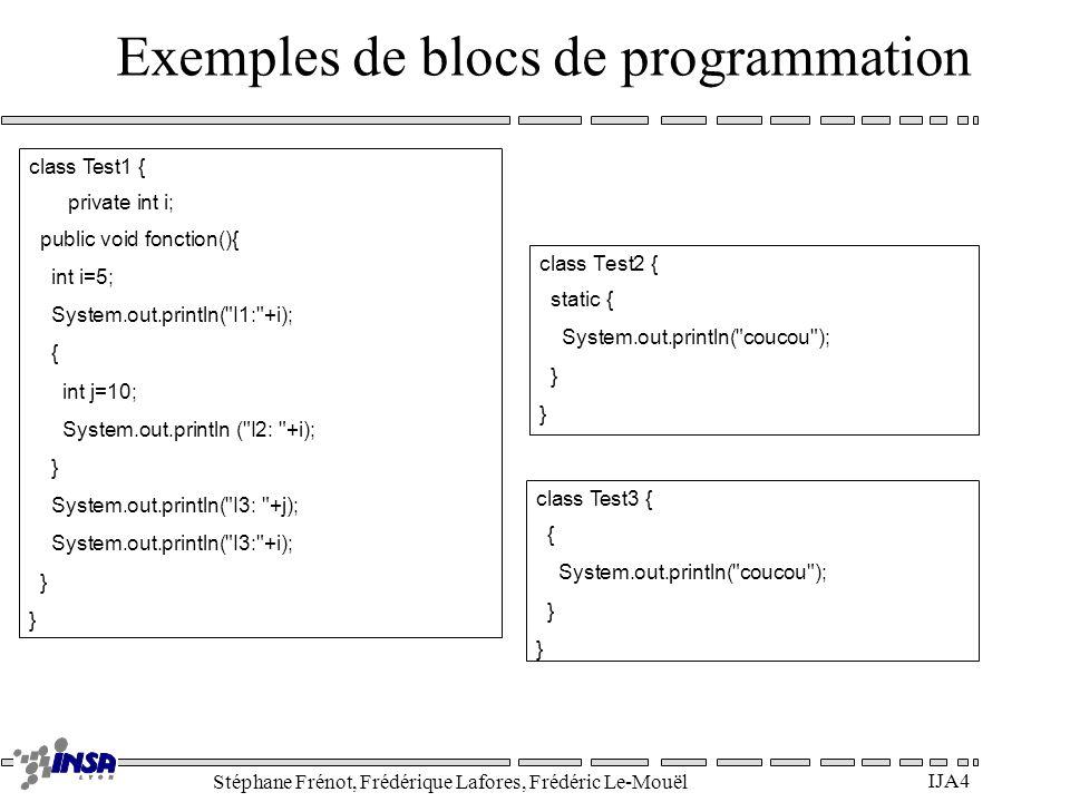 Stéphane Frénot, Frédérique Lafores, Frédéric Le-Mouël IJA4 Exemples de blocs de programmation class Test2 { static { System.out.println(