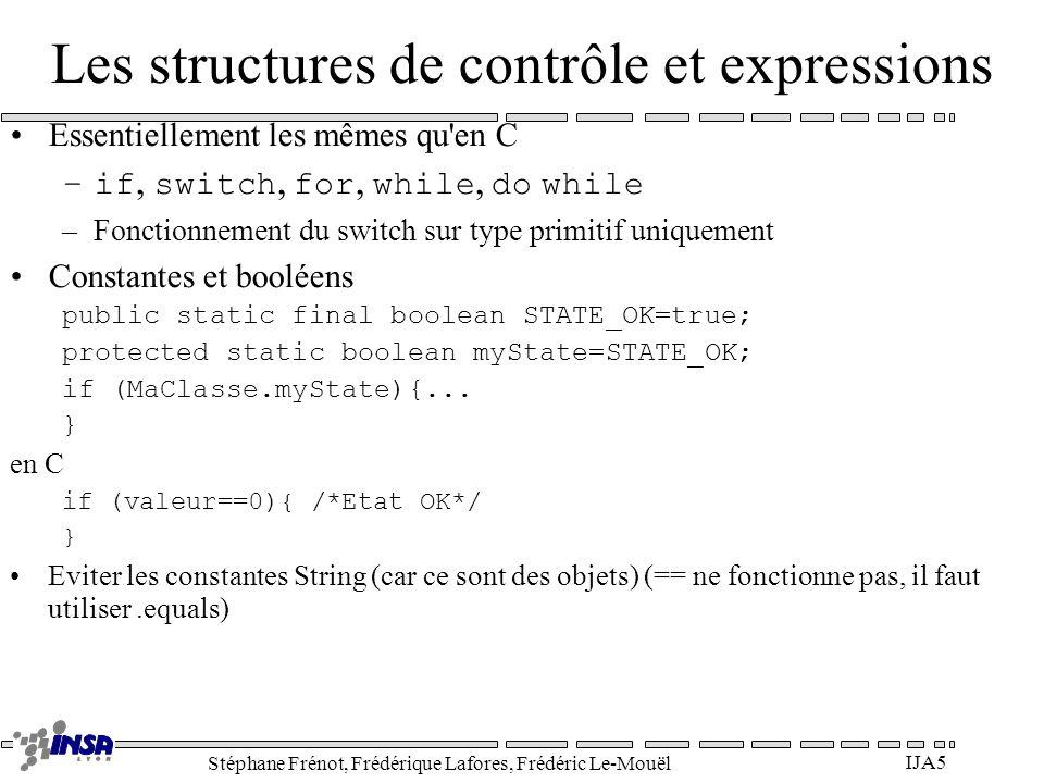 Stéphane Frénot, Frédérique Lafores, Frédéric Le-Mouël IJA16 Exemple du mot clé static public class Circle { public static int count = 0; public static double PI = 3.14; protected double x, y, r; public Circle(double r){this.r = r; count++;} public static Circle bigger(Circle c1, Circle c2){ if (c1.r > c2.r) return c1; else return c2; } public class UneClasseExemple{ public UneClasseExemple(){ Circle c1 = new Circle(10); Circle c2 = new Circle(20); int n = Circle.count; // n = 2 Circle c4 = Circle.bigger(c1, c2); // c4 = c2 } getArea() getPerimeter() 2 3 10 getX() getY() getR() count 2 getArea() getPerimeter() 4 5 1000 getX() getY() getR() bigger(Circle, Circle)