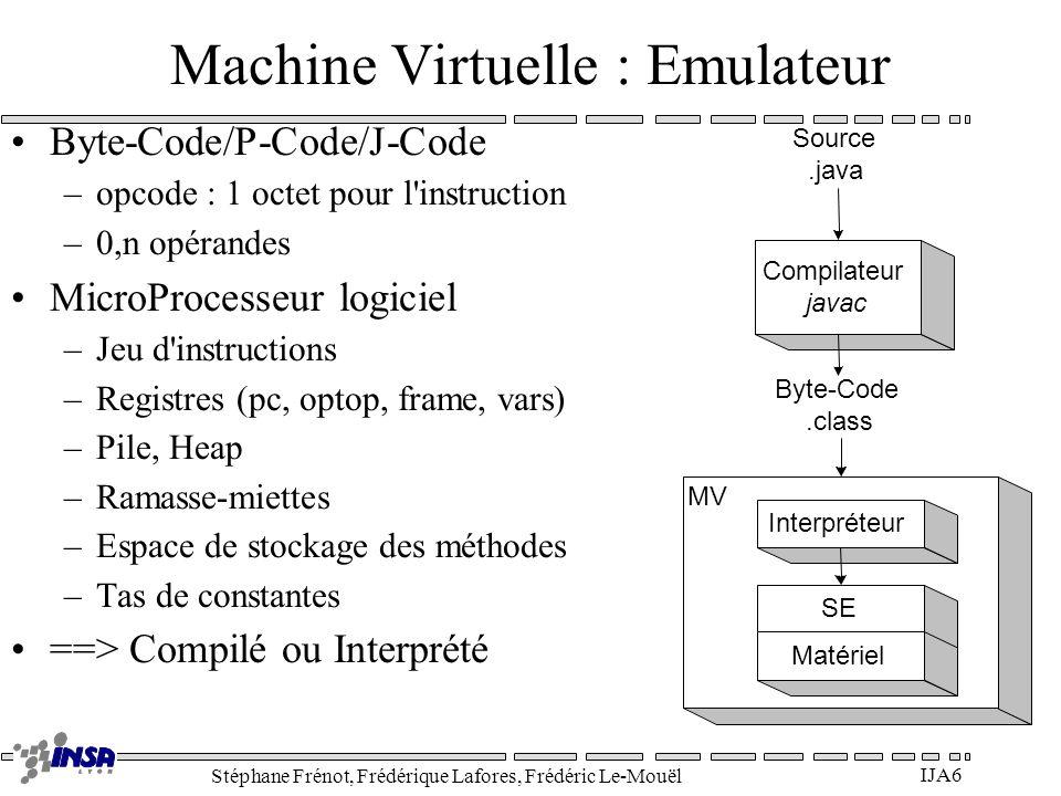 Stéphane Frénot, Frédérique Lafores, Frédéric Le-Mouël IJA6 Machine Virtuelle : Emulateur Byte-Code/P-Code/J-Code –opcode : 1 octet pour l'instruction