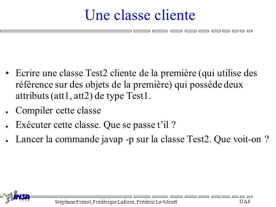 Stéphane Frénot, Frédérique Lafores, Frédéric Le-Mouël IJA8 Une classe cliente Ecrire une classe Test2 cliente de la première (qui utilise des référen