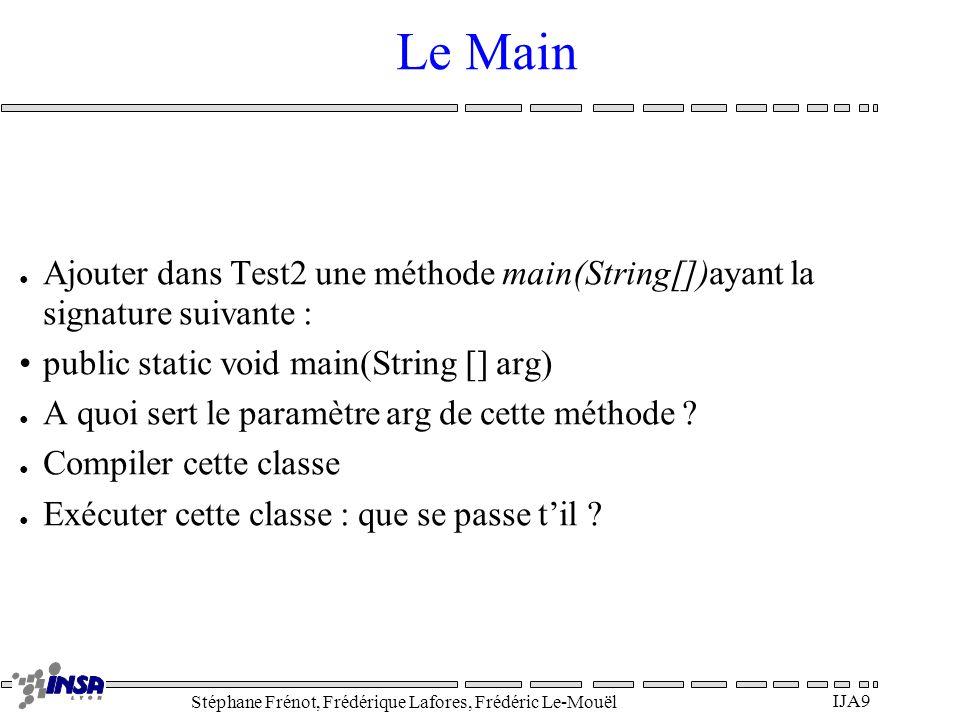 Stéphane Frénot, Frédérique Lafores, Frédéric Le-Mouël IJA10 Objets impossibles Dans la méthode main(String[]) de Test2, déclarez une variable t1 de classe Test1 mais instanciez un objet de type Test2 Compiler.