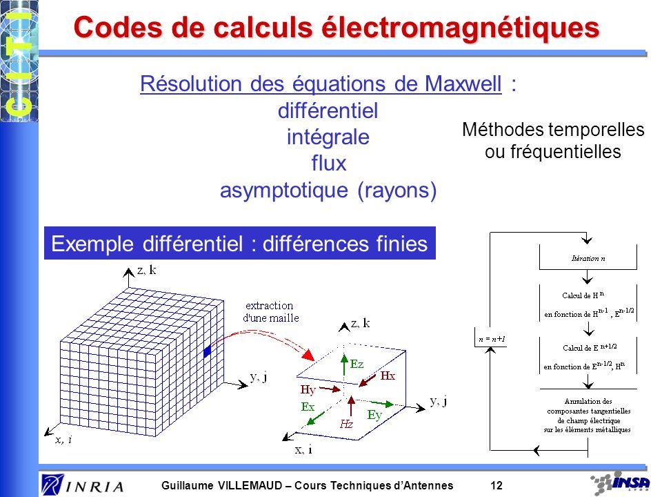 Guillaume VILLEMAUD – Cours Techniques dAntennes 12 Codes de calculs électromagnétiques Résolution des équations de Maxwell : différentiel intégrale f