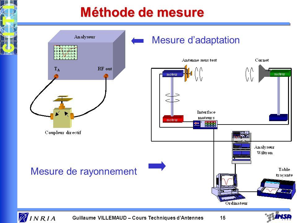 Guillaume VILLEMAUD – Cours Techniques dAntennes 15 Méthode de mesure Mesure dadaptation Mesure de rayonnement